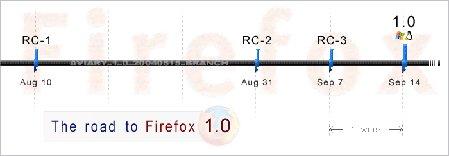 Calendario Firefox